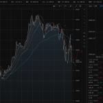 Comment acheter et vendre de la crypto monnaie ?